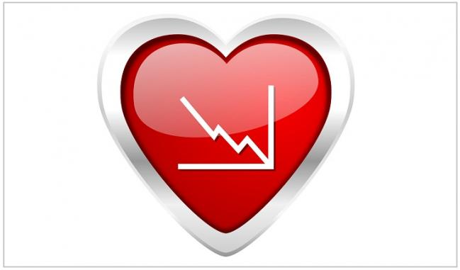 Lipid Losses: National Data Show Drastic Drops in Total Cholesterol, Triglycerides, and LDL