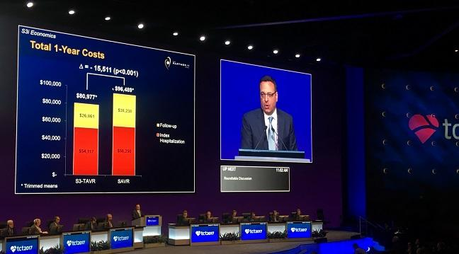 Intermediate-Risk TAVR Substantially More Cost-effective Than Surgery