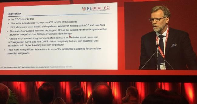 RE-DUAL PCI Findings Consistent Across Key Subgroups