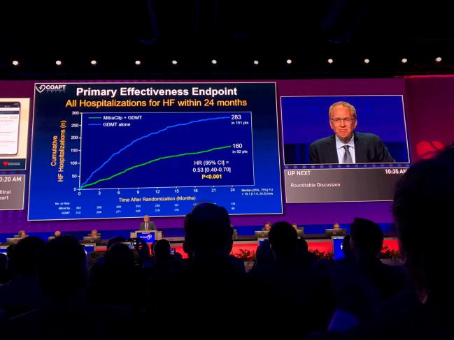 TCT 2018, Day Two: COAPT Prompts Round of Applause