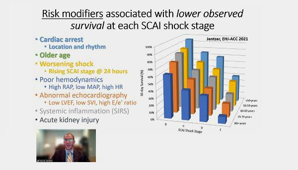 Cardiogenic Shock: Protocols, Clear Definitions Advance the Field