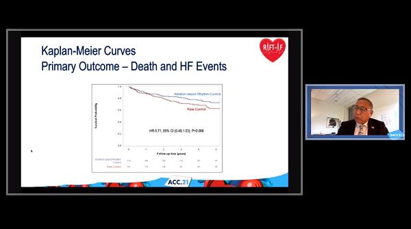 RAFT-AF: No Benefit of AF Ablation for Heart Failure Patients