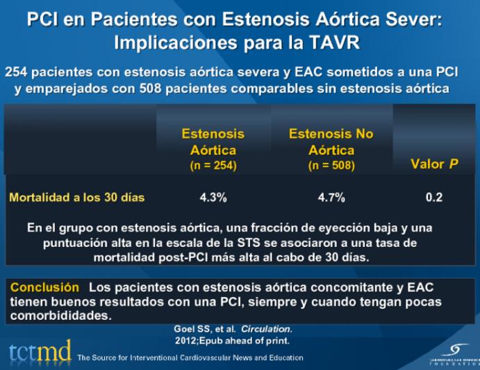 PCI en Pacientes con Estenosis Aórtica Sever: Implicaciones para la TAVR
