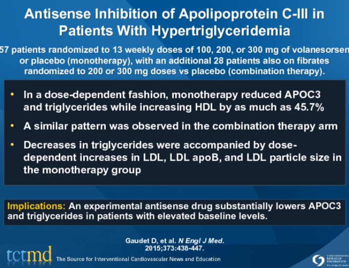 Antisense Inhibition of Apolipoprotein C-III in Patients With Hypertriglyceridemia