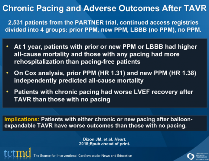 Chronic Pacing and Adverse Outcomes After TAVR