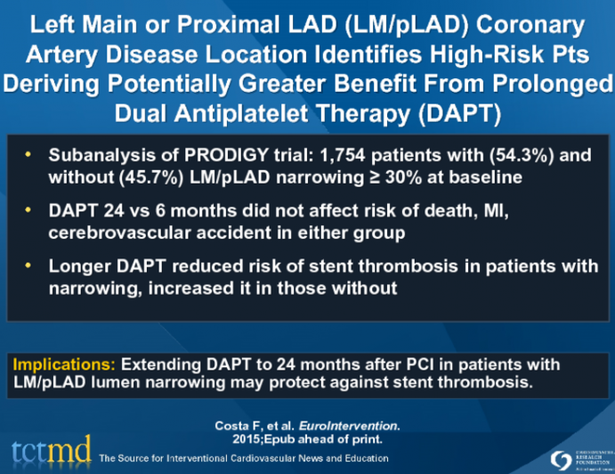 Left Main or Proximal LAD (LM-pLAD) Coronary Artery Disease Location Identifies High-Risk Pts Deriving Potentially Greater Benefit From Prolonged Dual Antiplatelet Therapy (DAPT)