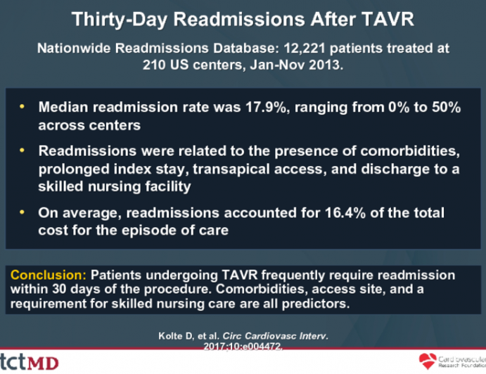 Thirty-Day Readmissions After TAVR