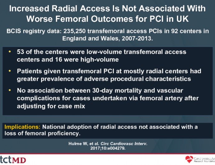Increased Radial Access Is Not Associated With Worse Femoral Outcomes for PCI in UK