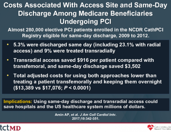 Costs Associated With Access Site and Same-Day Discharge Among Medicare Beneficiaries Undergoing PCI