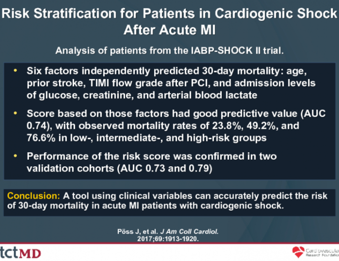 Risk Stratification for Patients in Cardiogenic Shock After Acute MI