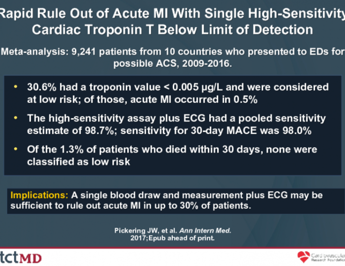 Rapid Rule Out of Acute MI With Single High-Sensitivity Cardiac Troponin T Below Limit of Detection