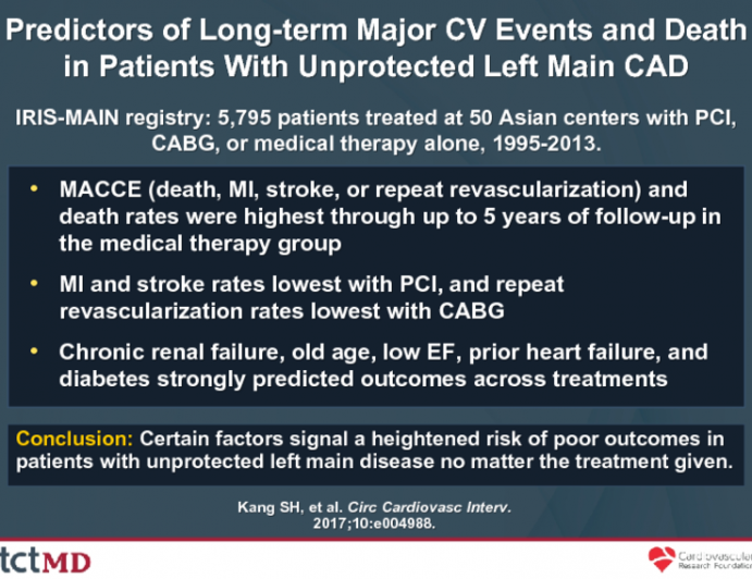 Predictors of Long-term Major CV Events and Death in Patients With Unprotected Left Main CAD