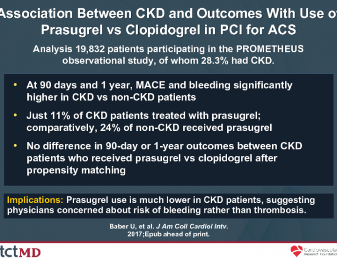 Association Between CKD and Outcomes With Use of Prasugrel vs Clopidogrel in PCI for ACS