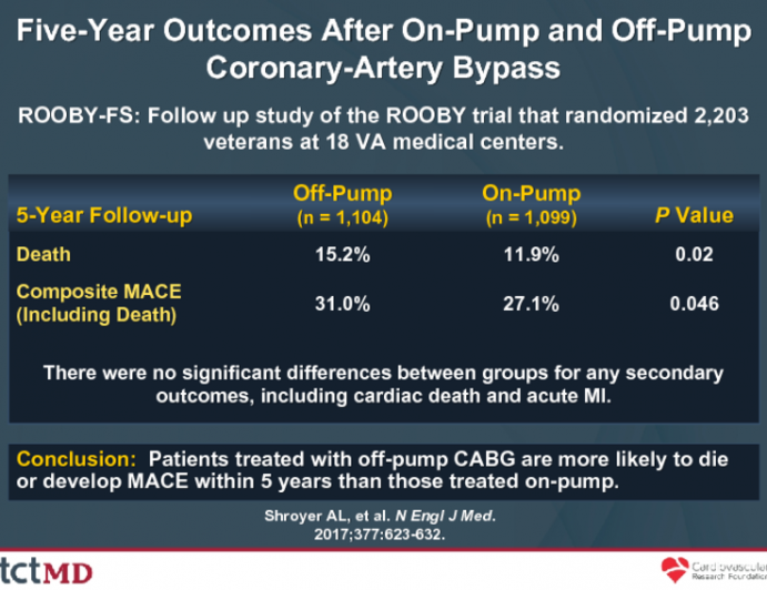 Five-Year Outcomes After On-Pump and Off-Pump Coronary-Artery Bypass