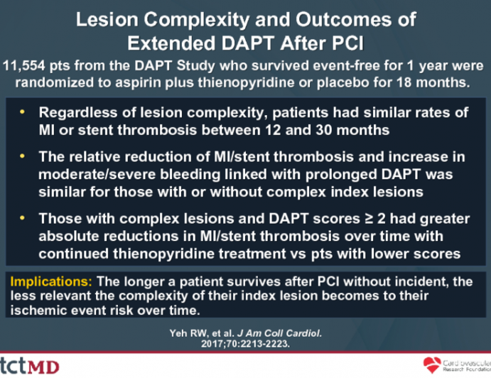 Lesion Complexity and Outcomes of Extended DAPT After PCI