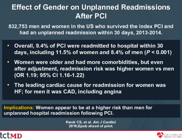 Effect of Gender on Unplanned ReadmissionsAfter PCI
