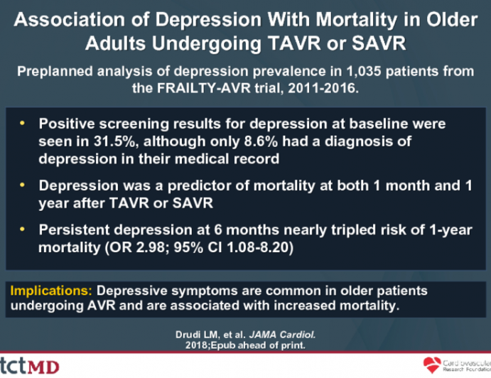 Association of Depression With Mortality in Older Adults Undergoing TAVR or SAVR