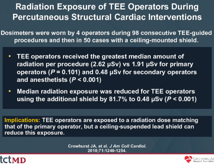 Radiation Exposure of TEE Operators During Percutaneous Structural Cardiac Interventions