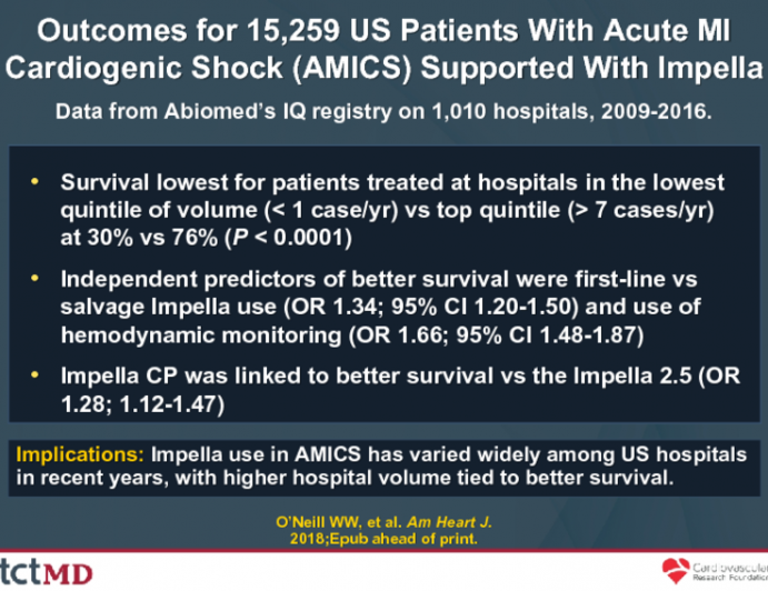 Outcomes for 15,259 US Patients With Acute MI Cardiogenic Shock (AMICS) Supported With Impella