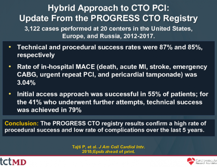 Hybrid Approach to CTO PCI:Update From the PROGRESS CTO Registry