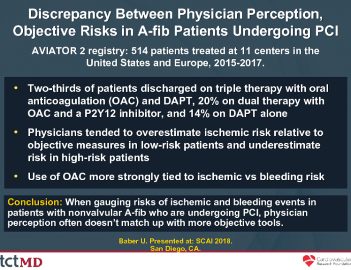 Discrepancy Between Physician Perception, Objective Risks in A-fib Patients Undergoing PCI