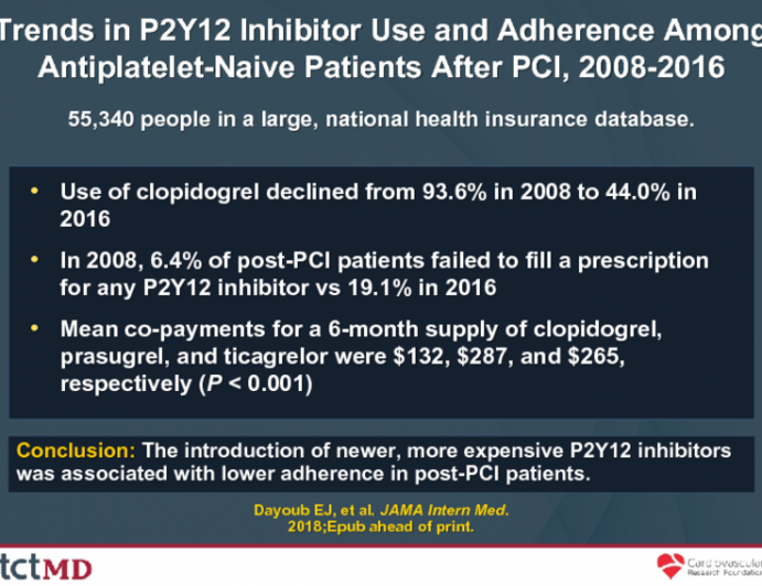 Trends in P2Y12 Inhibitor Use and Adherence Among Antiplatelet-Naive Patients After PCI, 2008-2016