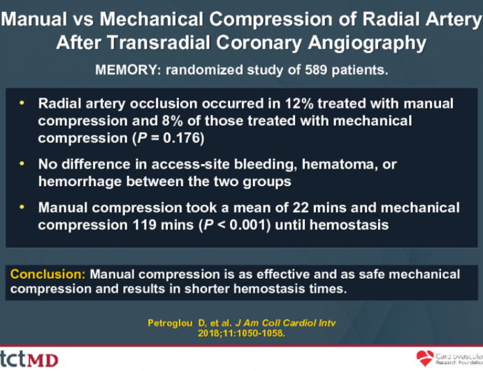 Manual vs Mechanical Compression of Radial Artery After Transradial Coronary Angiography