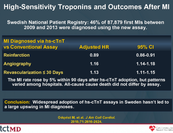 High-Sensitivity Troponins and Outcomes After MI