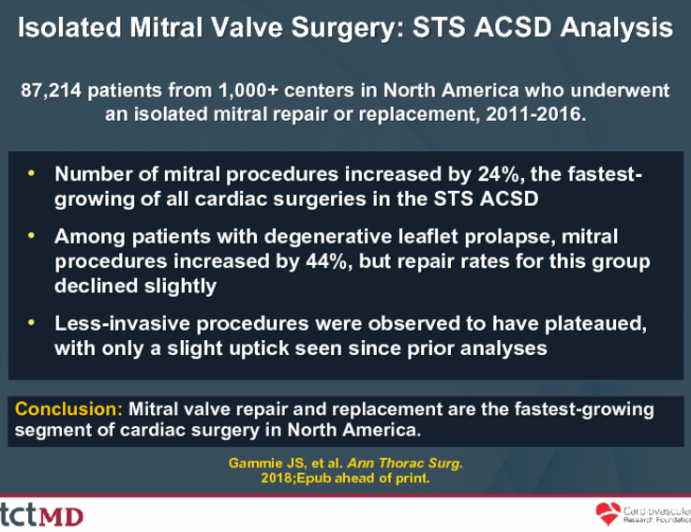 Isolated Mitral Valve Surgery: STS ACSD Analysis