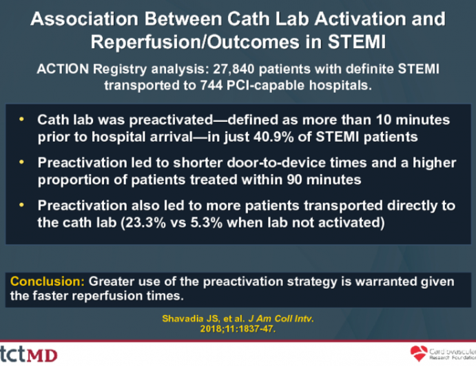 Association Between Cath Lab Activation and Reperfusion/Outcomes in STEMI