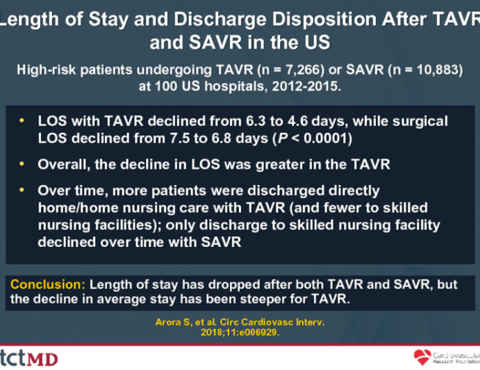 Length of Stay and Discharge Disposition After TAVR and SAVR in the US