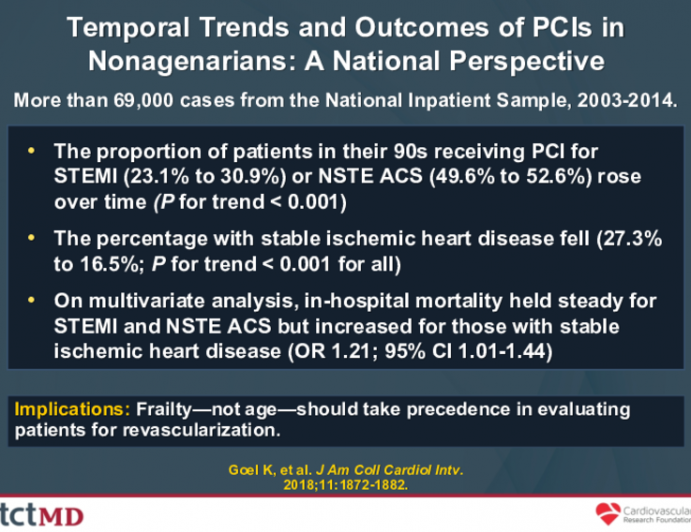 Temporal Trends and Outcomes of PCIs in Nonagenarians: A National Perspective
