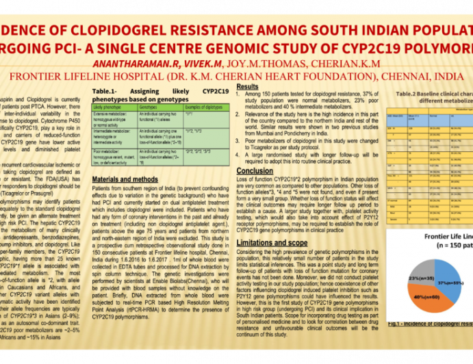 Incidence of Clopidogrel Resistance Among South Indian Population Undergoing PCI-A