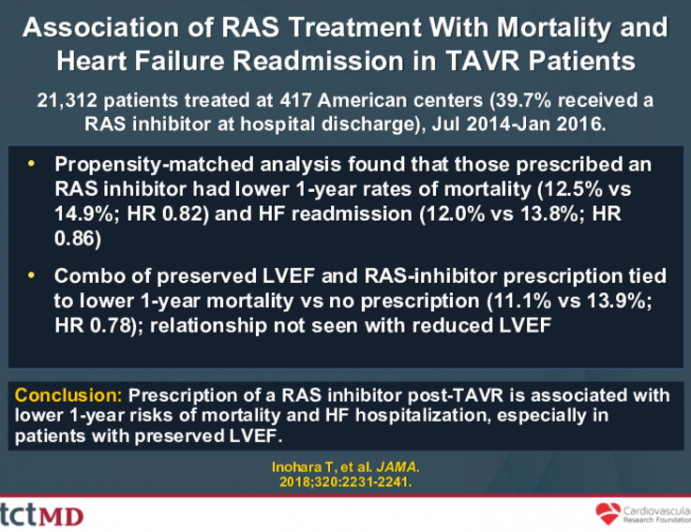 Association of RAS Treatment With Mortality and Heart Failure Readmission in TAVR Patients