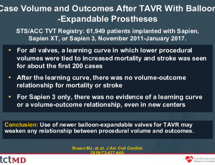 Case Volume and Outcomes After TAVR With Balloon-Expandable Prostheses
