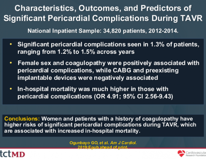 Characteristics, Outcomes, and Predictors of Significant Pericardial Complications During TAVR