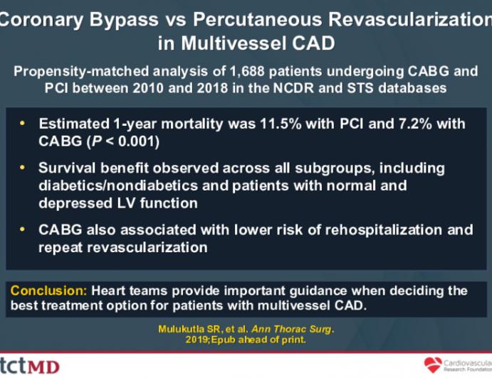 Coronary Bypass vs Percutaneous Revascularization in Multivessel CAD