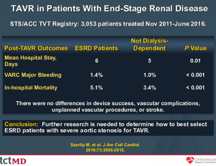 TAVR in Patients With End-Stage Renal Disease