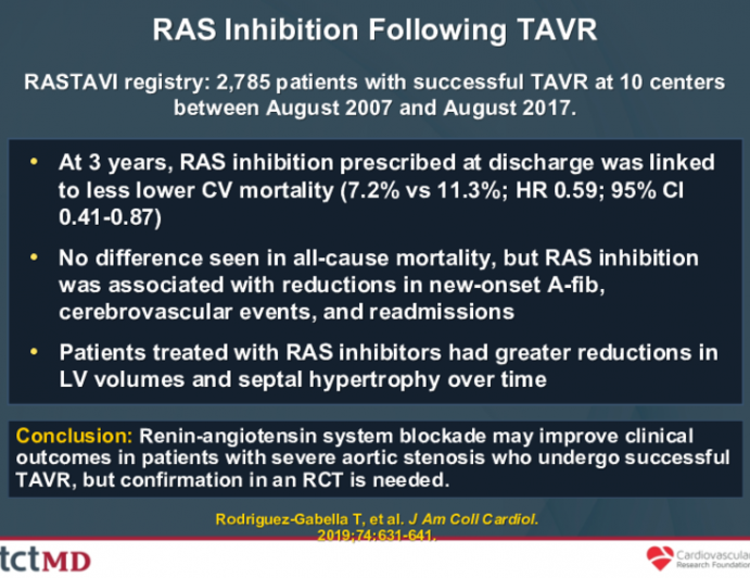 RAS Inhibition Following TAVR