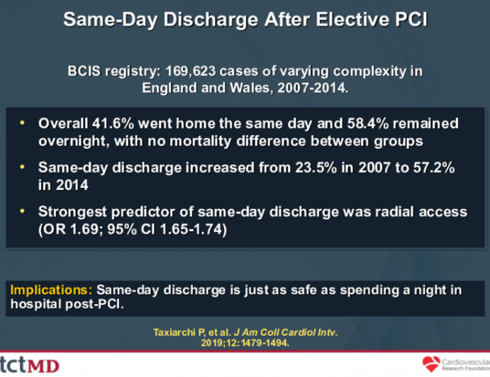 Same-Day Discharge After Elective PCI