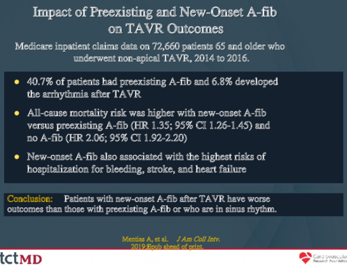 Impact of Preexisting and New-Onset A-fib on TAVR Outcomes