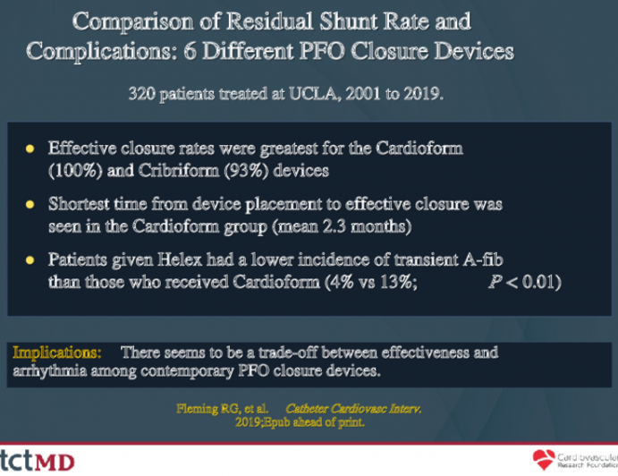 Comparison of Residual Shunt Rate and Complications: 6 Different PFO Closure Devices