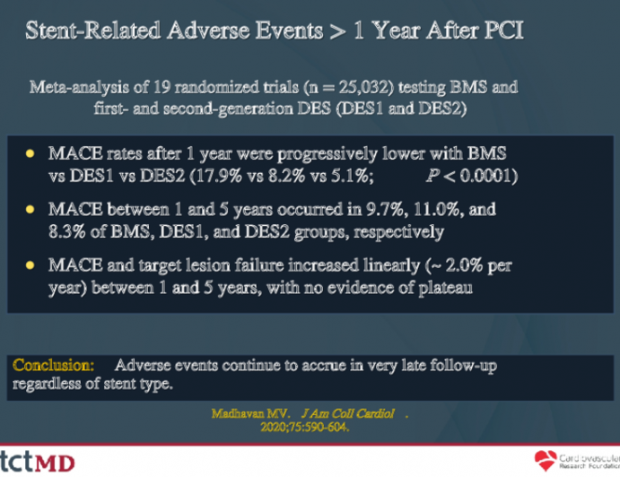 Stent-Related Adverse Events > 1 Year After PCI