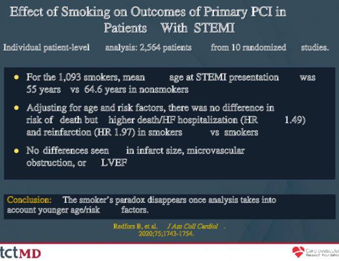 Effect of Smoking on Outcomes of Primary PCI in Patients With STEMI