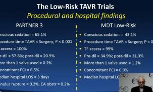 TAVR in Expanded Patient Populations: Exploring the Next Frontier