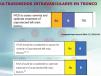Actualización de las técnicas de diagnóstico intracoronario en las guías de revascularización esc 2018