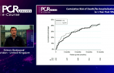 No Angina? No Benefit to PCI Pre-TAVR: ACTIVATION