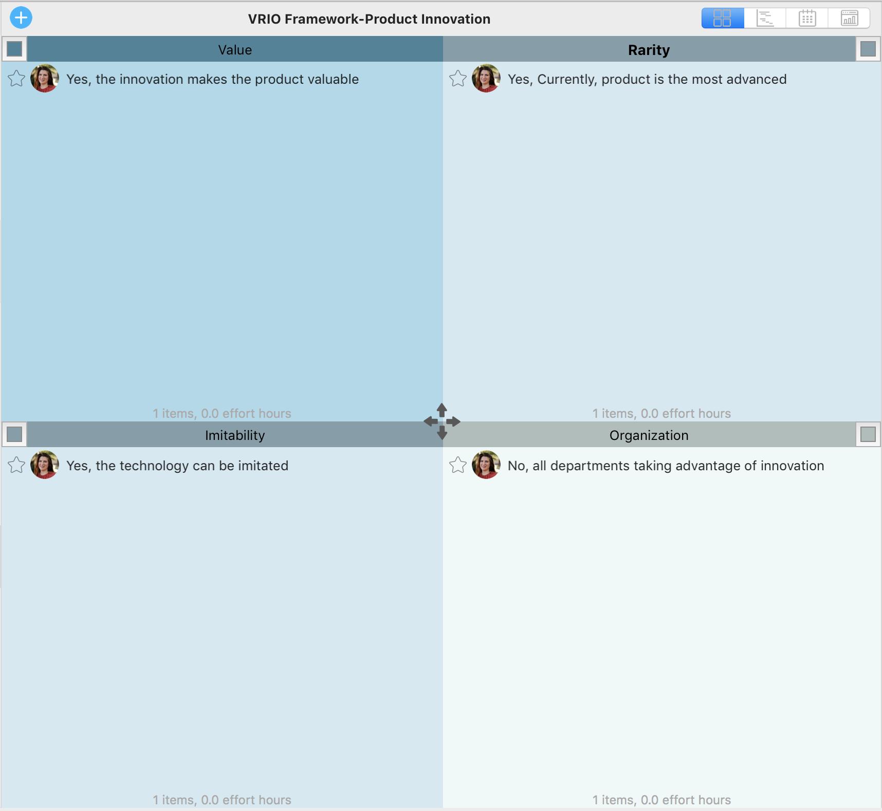 VRIO Framework template