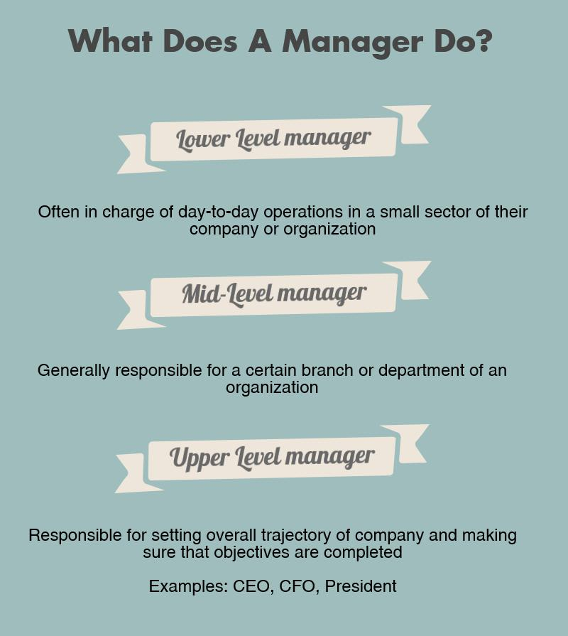to be a good manager
