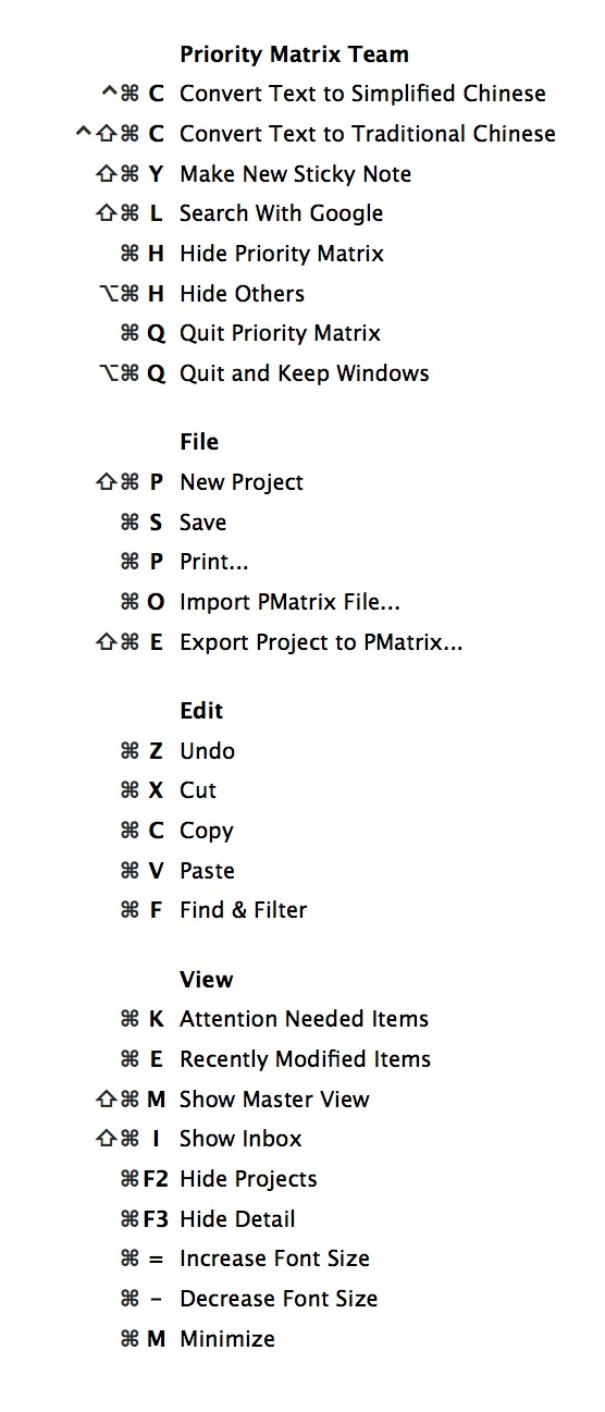 Shortcuts for Priority Matrix on Mac: